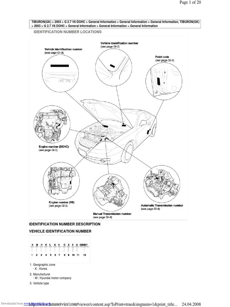 m16 2003 tiburon stereo wire harness pinout tiburon 2003 pdf airbag motor oil  tiburon 2003 pdf airbag motor oil
