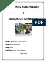 RECURSOS AMBIENTALES biologia