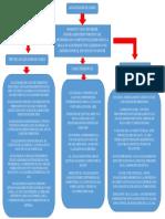 ANALIZADOR DE GASES.pdf