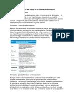 Farmacos que actuan en el sistema cardiovascular.docx