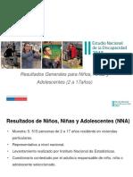 REVISADA Resultados Generales NNA Población 2 a 17 Años