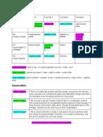 classification scheme and decision matrix