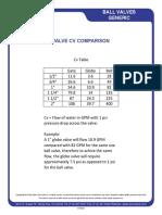 Valve Cv Comparison - CD180227