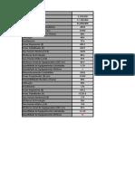 Trabalho Viabilidade Dmt Do Excel (3)