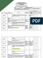 Planificacion Semestre 2 Practica