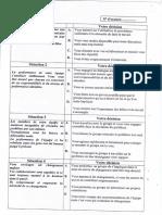 test managérial 2014.pdf