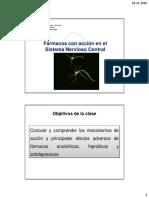 Resumen Fármacos Con Acción en El Sistema Nervioso Central. Farm 504-2