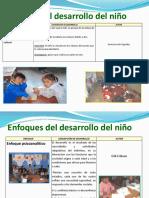 Caraterísticas Desarrollo Del Niño