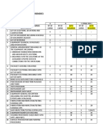 Documents and Data Requirements