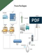 Cooling Process Flow Diagram.docx