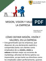 Creacion de mision y vision.pdf