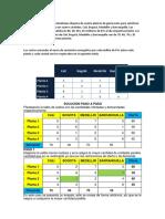 324421654-Una-Empresa-Energetica-Colombiana-Dispone-de-Cuatro-Plantas-de-Generacion-Para-Satisfacer-La-Demanda-Diaria-Electrica-en-Cuatro (1).docx