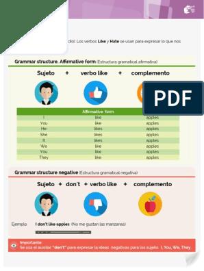 08 Expresiones Pdf Subject Grammar Verb