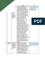 MATRIZ DE REVISION l1.docx