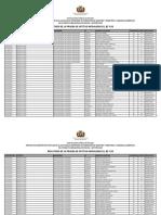 Resultado_Aptitud_B.pdf