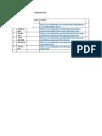LIST-ALAT-MULTIMEDIA.docx