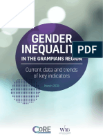 Gender Inequality in the Grampians region Report