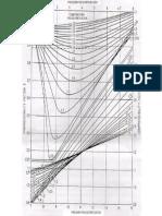Comportamiento Pvt de Aceites Pesados y Su Efecto en La Hidrodinámica Del Flujo en Oleogasoductos