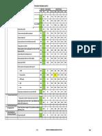 indikator renstra baru.pdf