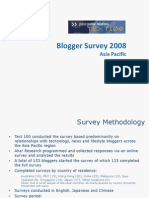 Text100 Blogger Survey 2008