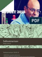 Indian Budget Presentation 2018-19