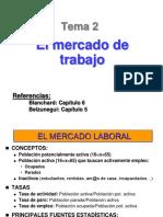 t1 Mercado Trabajo