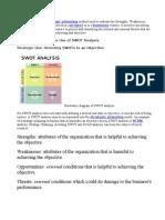 SWOT Analysis Theory