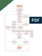 Diseño y verificación de Intercambiadores de CyT.docx