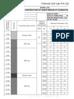 CH 144.450 Bore Log of Kumbakonam MANIKANDU (141.450)