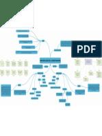 Mapa Mental Metodologia de La Investigación.pdf (1)