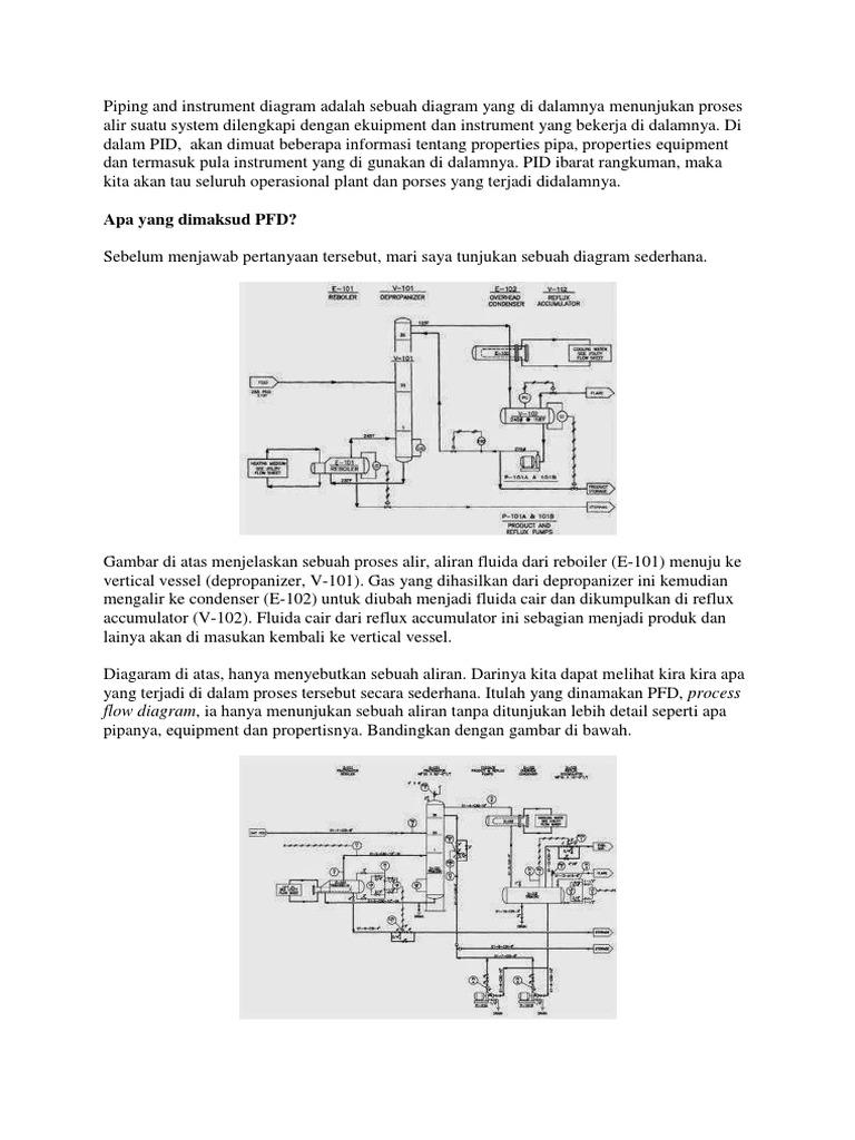 Process Flow Diagram Adalah All Wiring Diagram