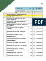 Form Penajaman Gorontalo. Xlsx