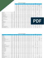 Cronograma de Adquisicion de Materiales de obra de Saneamiento