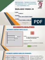Formulario de Fisica II