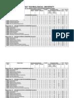 DIPLOMA SEM-I Exam Scheme &Subject Code