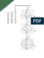 Diagrama Interaccion Col 2370x1440