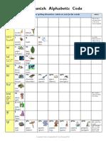 3 CaD Pics Spanish Alphabetic Code Chart