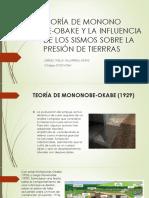 TEORÍA DE MONONO.pptx