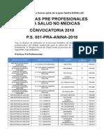 BA-001-PRA-ANINA-2018