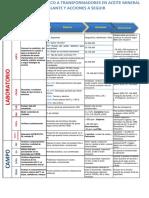 CPC100-pruebas_Primarias