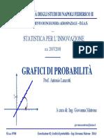 02_ex07_2_grafici_di_probabilita[1]