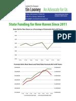 New Haven Funding 2011-17 (3)