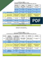Compatibilidade de Normas ANVISA Mercosul Medicamentos