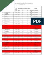 Hasil Studi Pendahuluan Di Sman 10 Semarang