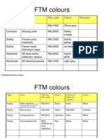 1.Colour Codes FTM Final
