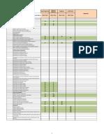 Pipeline List of Deliverables - Garmian