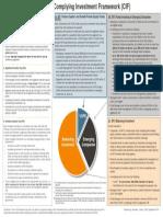 SIV PIV Complying Investment Framework