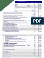 Production Migration Checklist