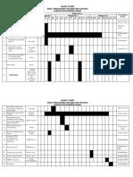 Arsa Daud (Gant Chart)