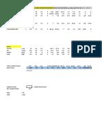 foodlog0208 - sheet1